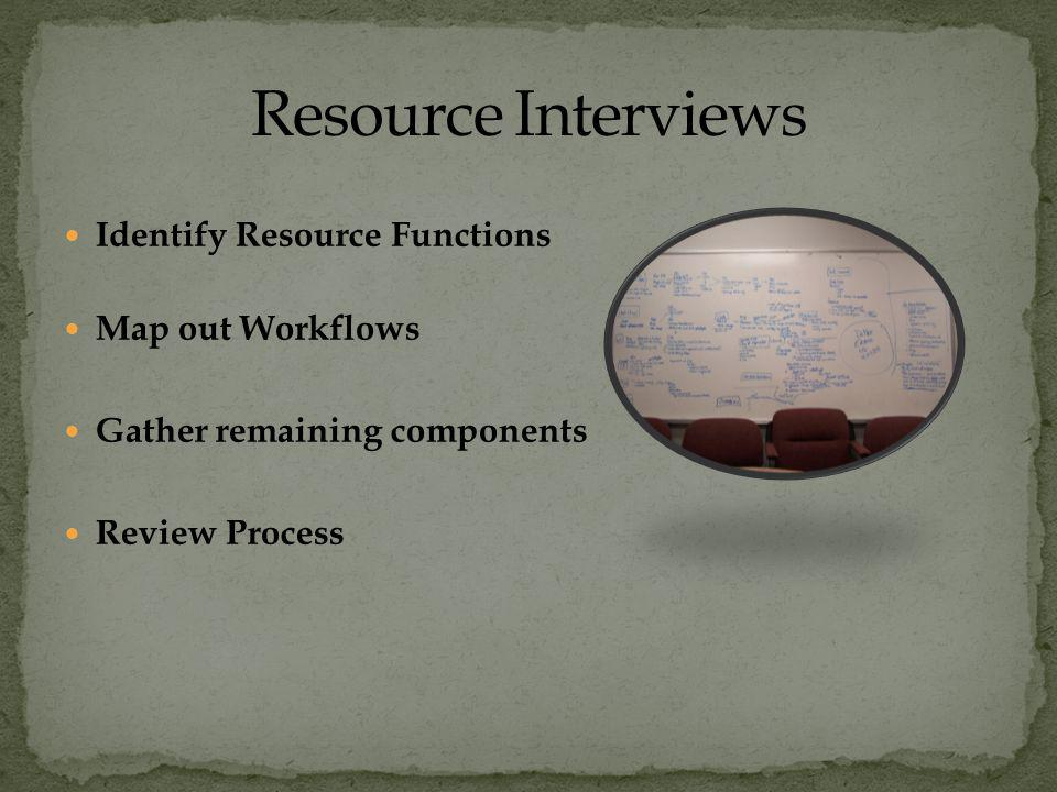 Identify Resource Functions Map out Workflows Gather remaining components Review Process