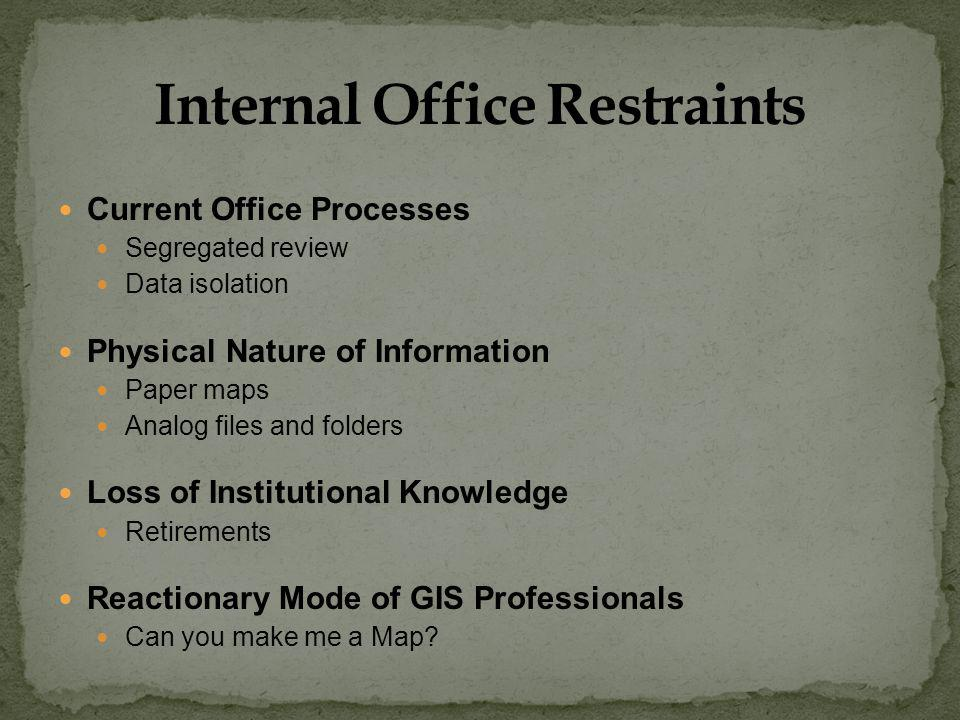 Current Office Processes Segregated review Data isolation Physical Nature of Information Paper maps Analog files and folders Loss of Institutional Knowledge Retirements Reactionary Mode of GIS Professionals Can you make me a Map