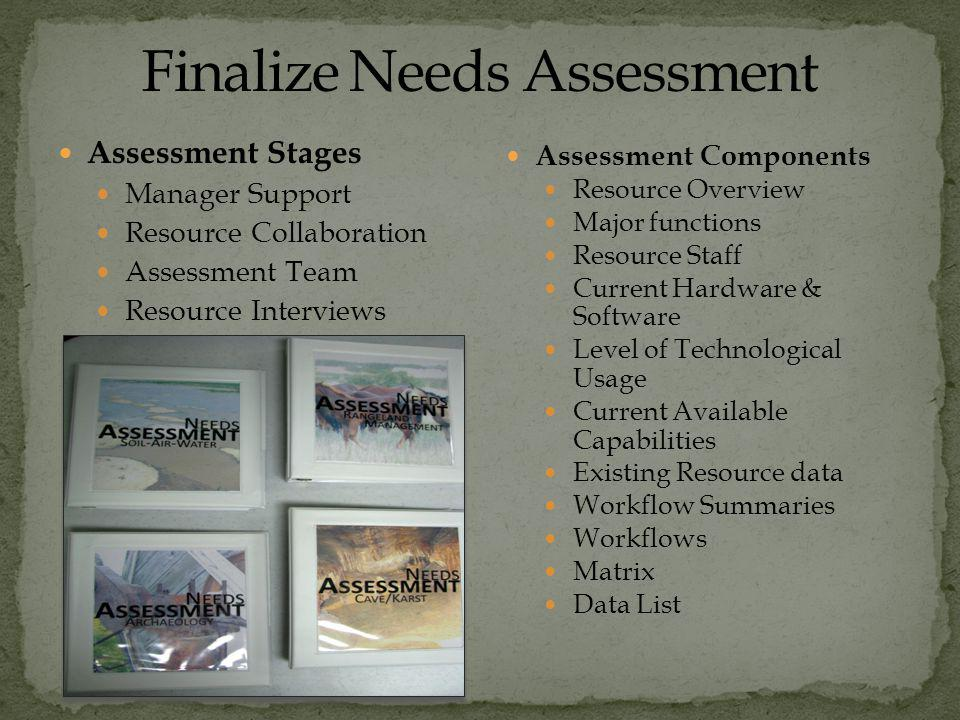 Assessment Stages Manager Support Resource Collaboration Assessment Team Resource Interviews Assessment Components Resource Overview Major functions Resource Staff Current Hardware & Software Level of Technological Usage Current Available Capabilities Existing Resource data Workflow Summaries Workflows Matrix Data List