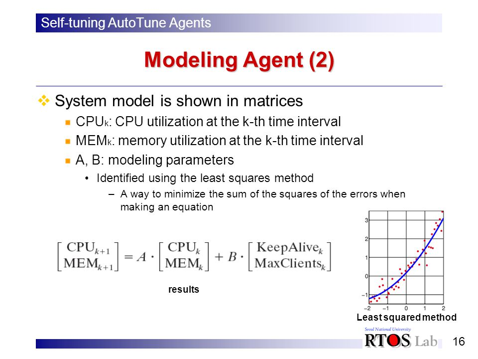 16 Modeling Agent (2) System model is shown in matrices CPU k : CPU utilization at the k-th time interval MEM k : memory utilization at the k-th time interval A, B: modeling parameters Identified using the least squares method –A way to minimize the sum of the squares of the errors when making an equation Self-tuning AutoTune Agents results Least squared method