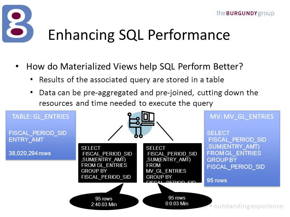 perfect solution outstanding experience Enhancing SQL Performance How do Materialized Views help SQL Perform Better.