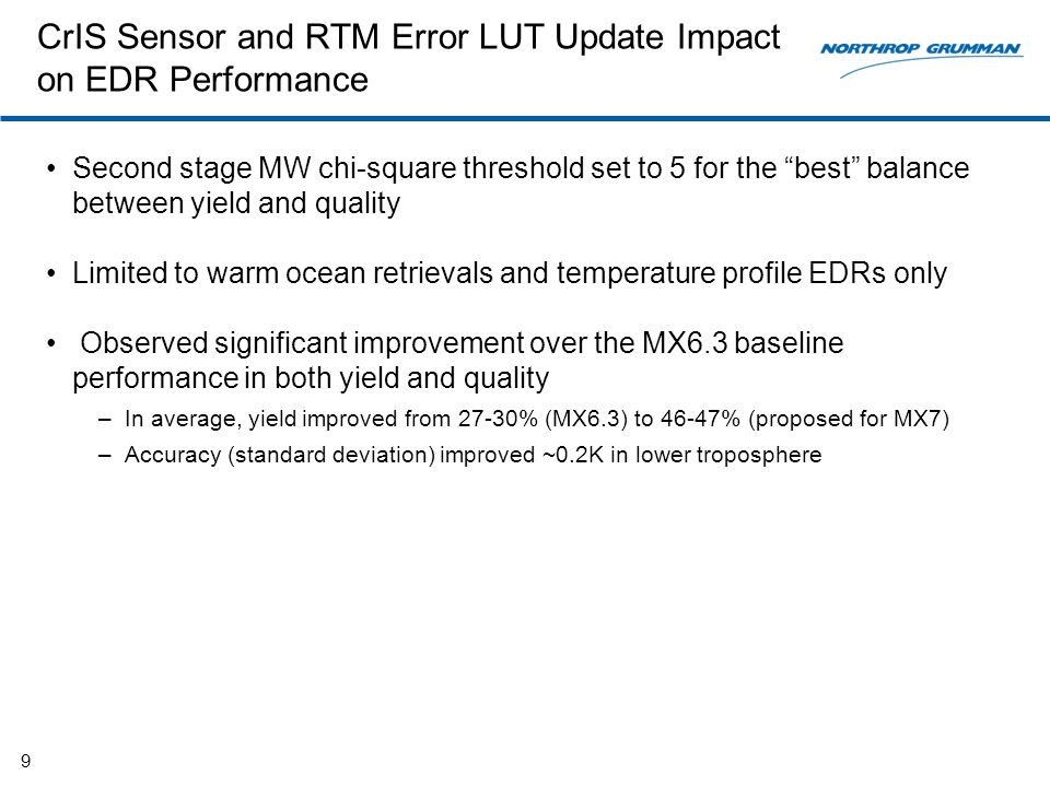 CrIS Sensor and RTM Error LUT Update Impact on EDR Performance Second stage MW chi-square threshold set to 5 for the best balance between yield and quality Limited to warm ocean retrievals and temperature profile EDRs only Observed significant improvement over the MX6.3 baseline performance in both yield and quality –In average, yield improved from 27-30% (MX6.3) to 46-47% (proposed for MX7) –Accuracy (standard deviation) improved ~0.2K in lower troposphere 9