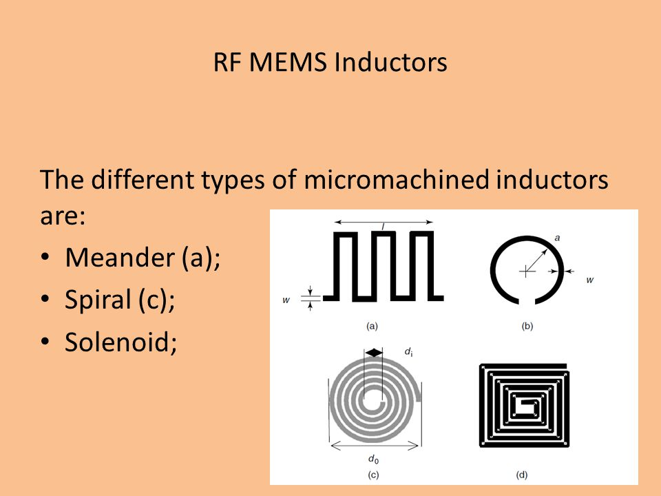 RF MEMS Inductors The different types of micromachined inductors are: Meander (a); Spiral (c); Solenoid;