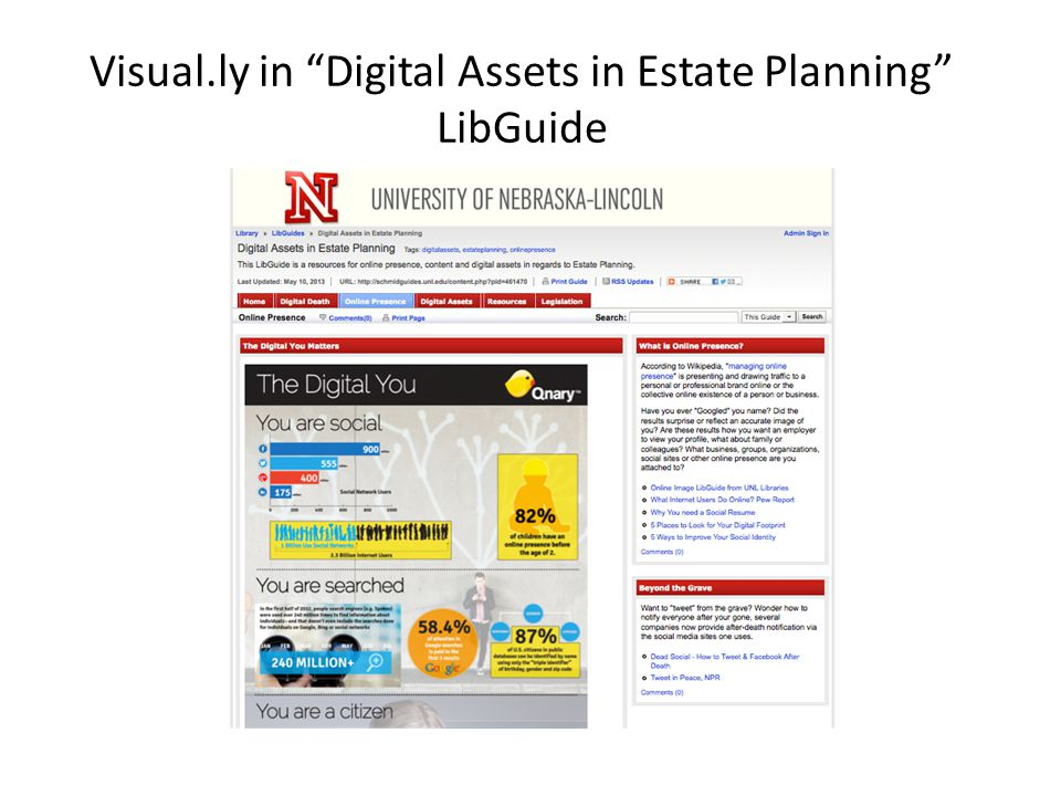 Visual.ly in Digital Assets in Estate Planning LibGuide