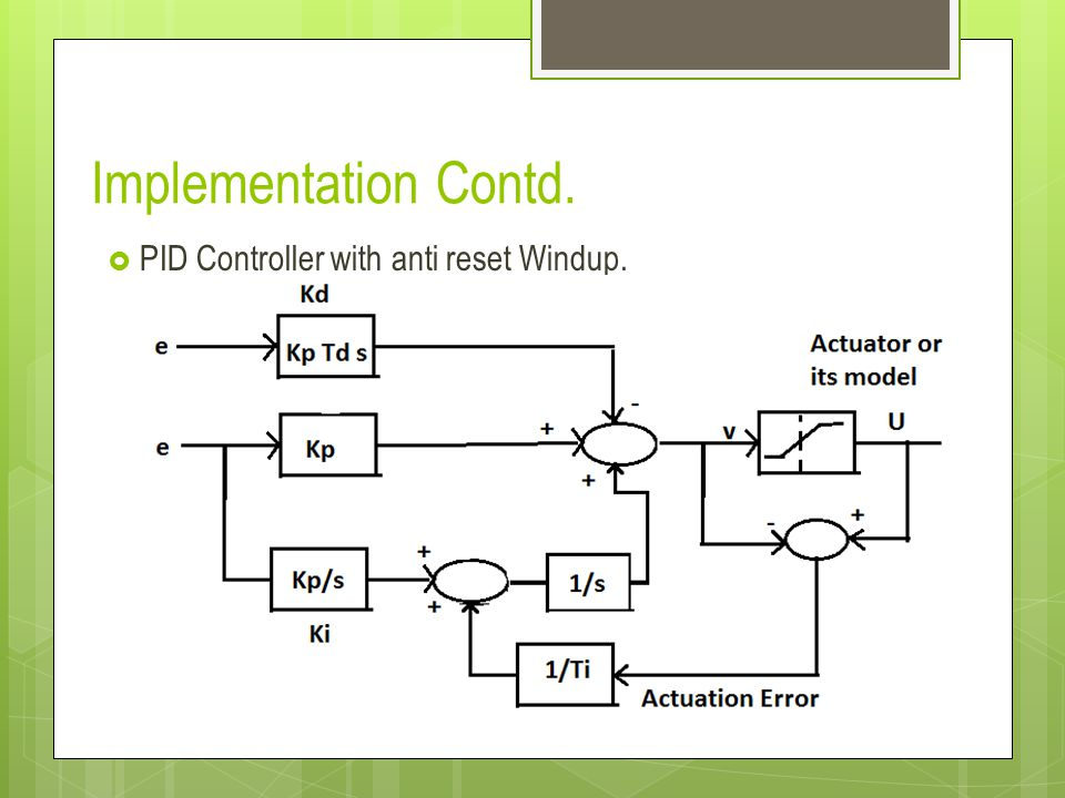 Implementation Contd. PID Controller with anti reset Windup.