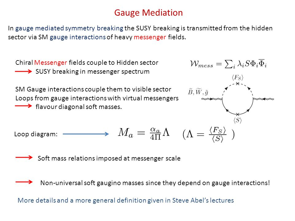 In gauge mediated symmetry breaking the SUSY breaking is transmitted from the hidden sector via SM gauge interactions of heavy messenger fields.