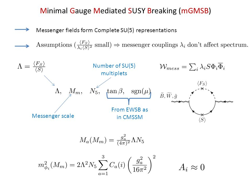 Minimal Gauge Mediated SUSY Breaking (mGMSB) Messenger fields form Complete SU(5) representations From EWSB as in CMSSM Number of SU(5) multiplets Messenger scale