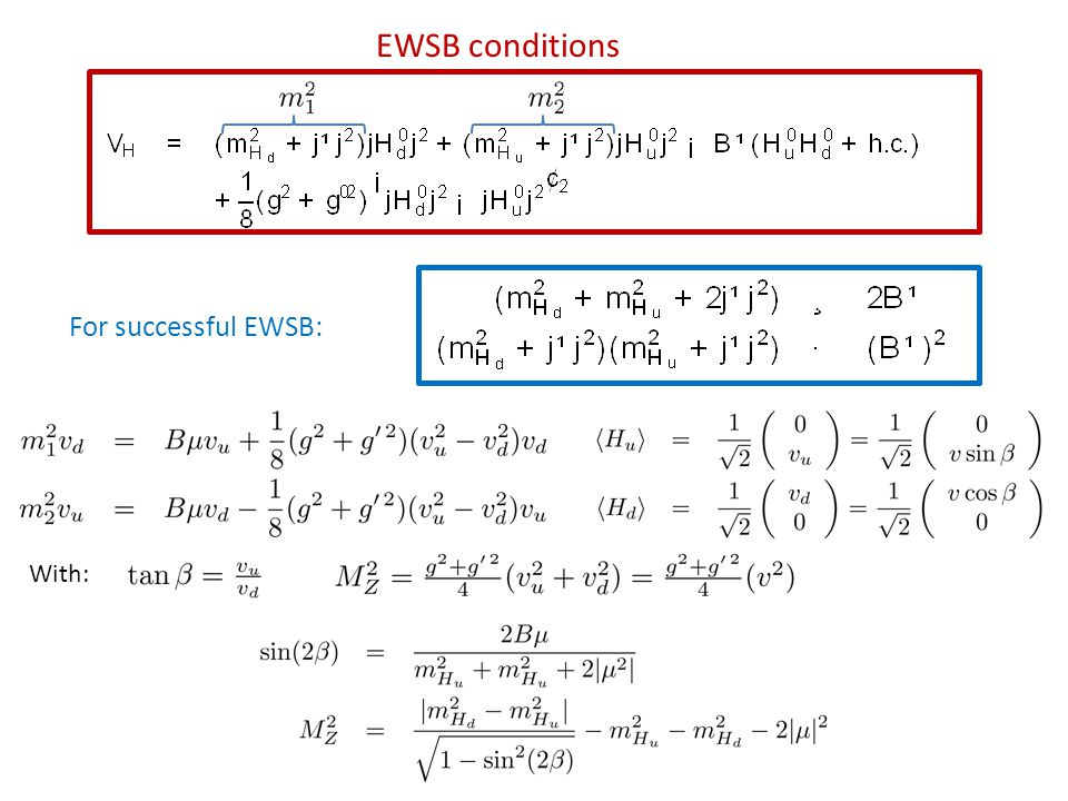 EWSB conditions For successful EWSB: With:
