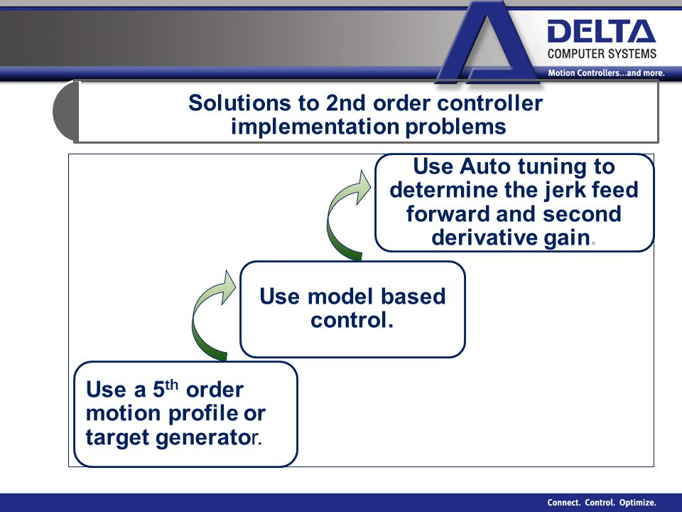 Solutions to 2nd order controller implementation problems Use a 5 th order motion profile or target generato r.