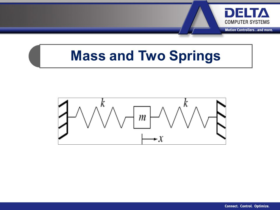 Mass and Two Springs