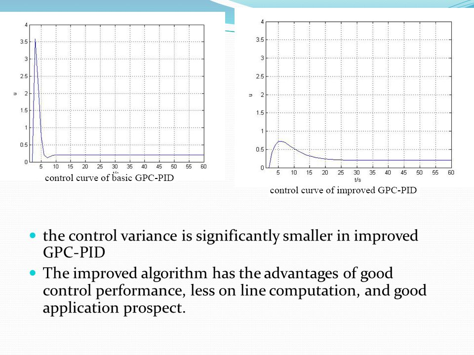 the control variance is significantly smaller in improved GPC-PID The improved algorithm has the advantages of good control performance, less on line computation, and good application prospect.