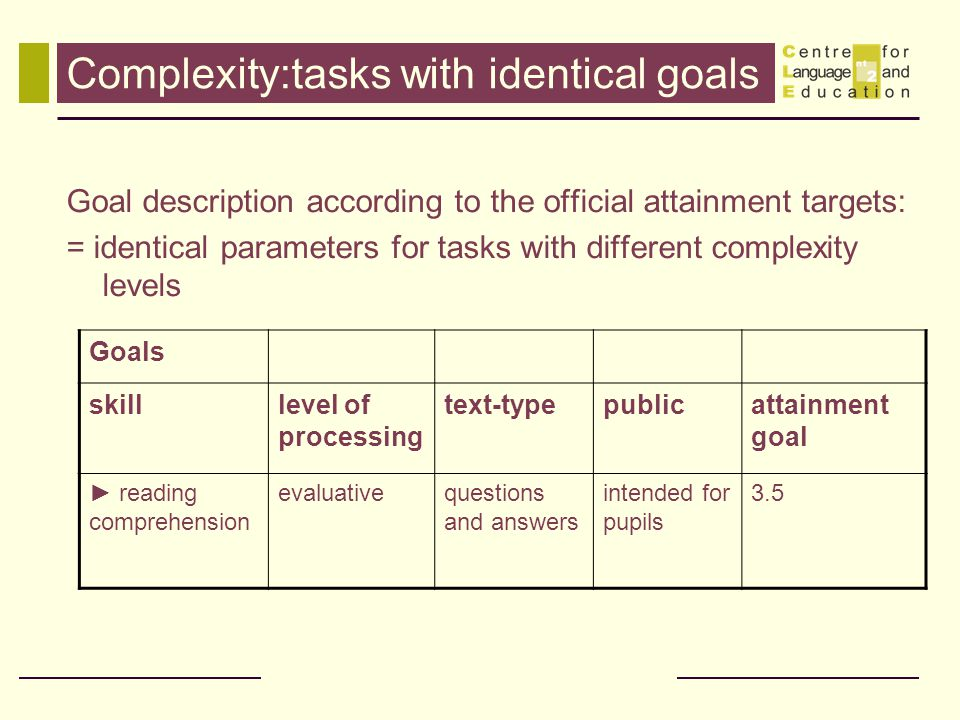 Complexity:tasks with identical goals Goal description according to the official attainment targets: = identical parameters for tasks with different complexity levels Goals skilllevel of processing text-typepublicattainment goal reading comprehension evaluativequestions and answers intended for pupils 3.5