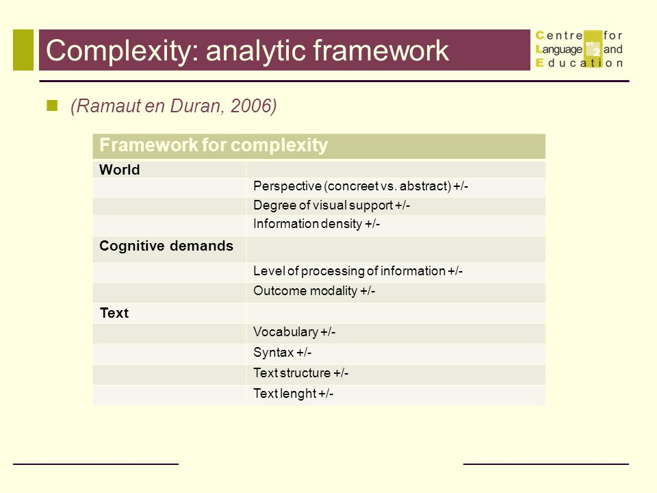 Complexity: analytic framework (Ramaut en Duran, 2006) Framework for complexity World Perspective (concreet vs.