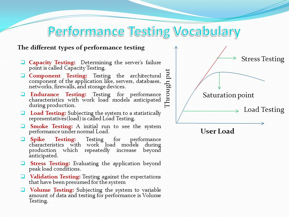 The different types of performance testing Capacity Testing: Determining the servers failure point is called Capacity Testing.
