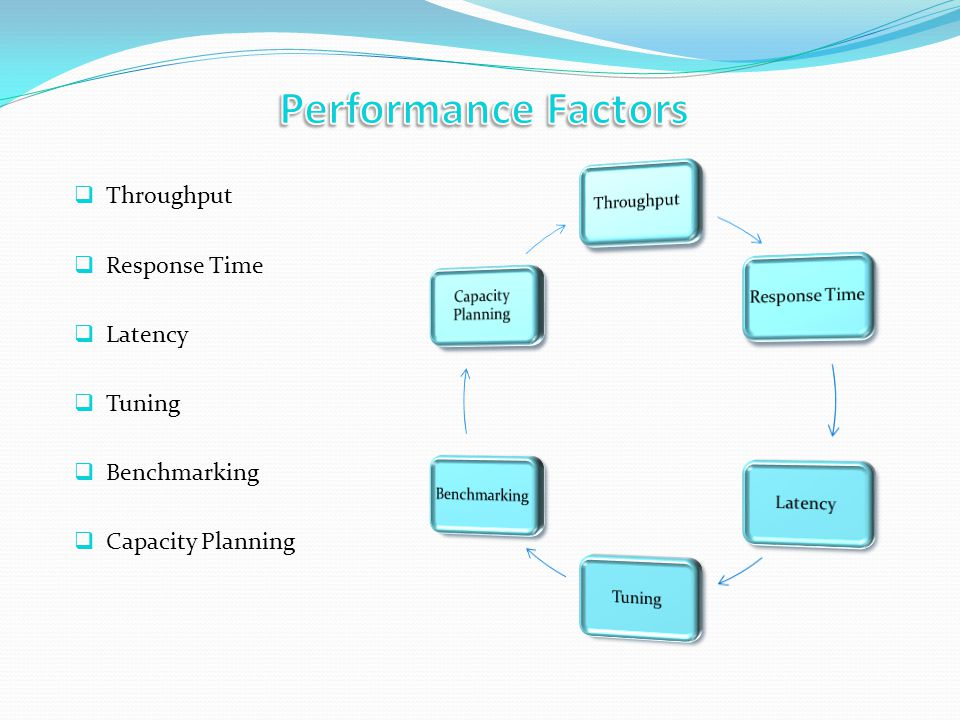 Response Time Latency Tuning Benchmarking Capacity Planning
