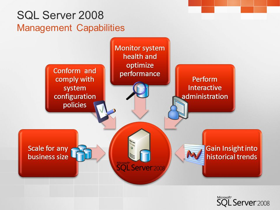 SQL Server 2008 Management Capabilities Scale for any business size Conform and comply with system configuration policies Monitor system health and optimize performance Perform Interactive administration Gain Insight into historical trends