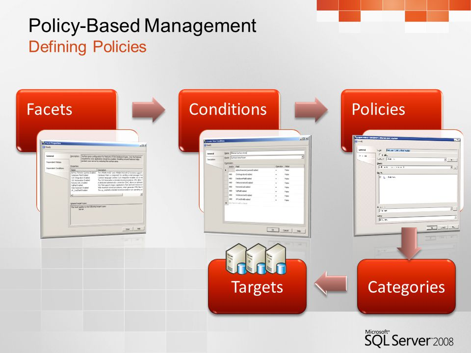 Policy-Based Management Defining Policies FacetsConditionsPolicies Categories Targets