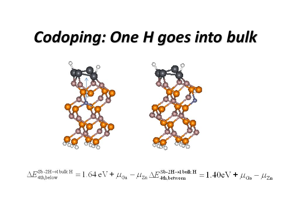 Codoping: One H goes into bulk