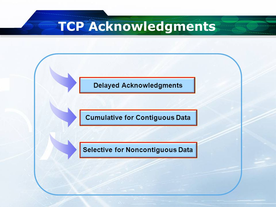 TCP Acknowledgments Delayed Acknowledgments Cumulative for Contiguous Data Selective for Noncontiguous Data