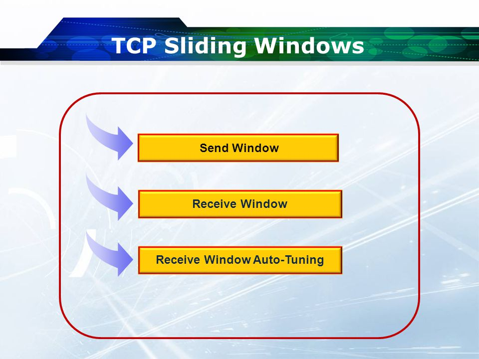 TCP Sliding Windows Send Window Receive Window Receive Window Auto-Tuning