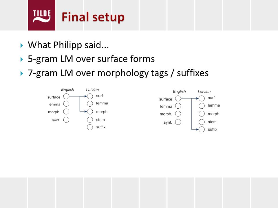 What Philipp said... 5-gram LM over surface forms 7-gram LM over morphology tags / suffixes