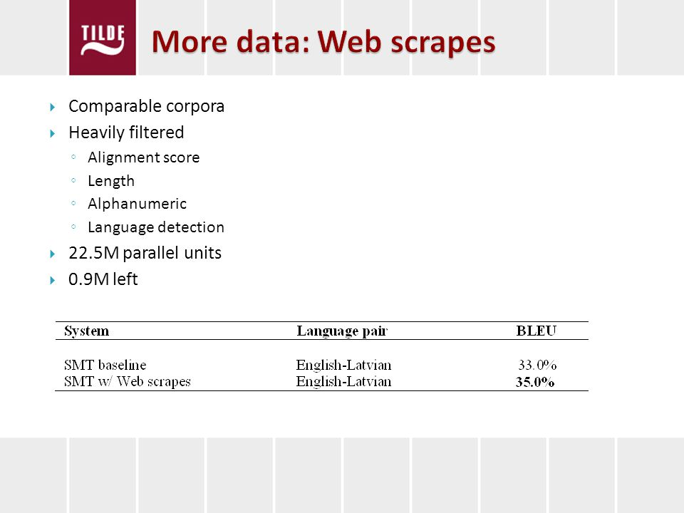 Comparable corpora Heavily filtered Alignment score Length Alphanumeric Language detection 22.5M parallel units 0.9M left