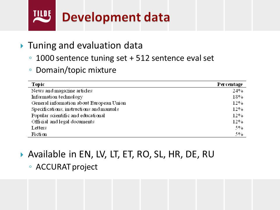 Tuning and evaluation data 1000 sentence tuning set + 512 sentence eval set Domain/topic mixture Available in EN, LV, LT, ET, RO, SL, HR, DE, RU ACCURAT project