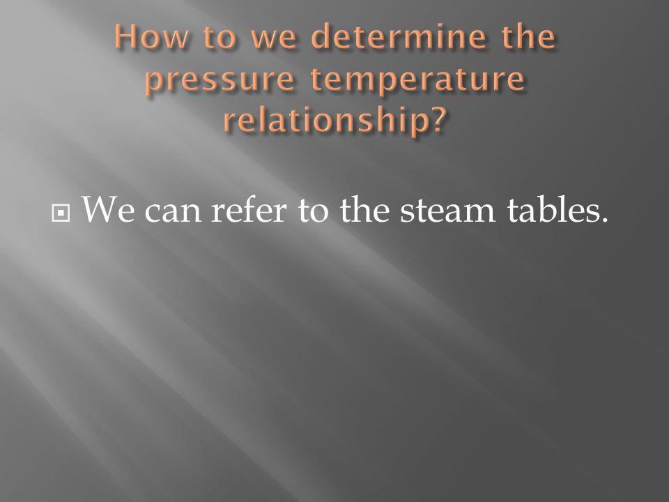 We can refer to the steam tables.