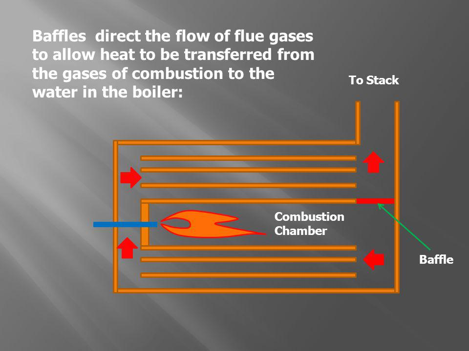 To Stack Combustion Chamber Baffles direct the flow of flue gases to allow heat to be transferred from the gases of combustion to the water in the boiler: Baffle
