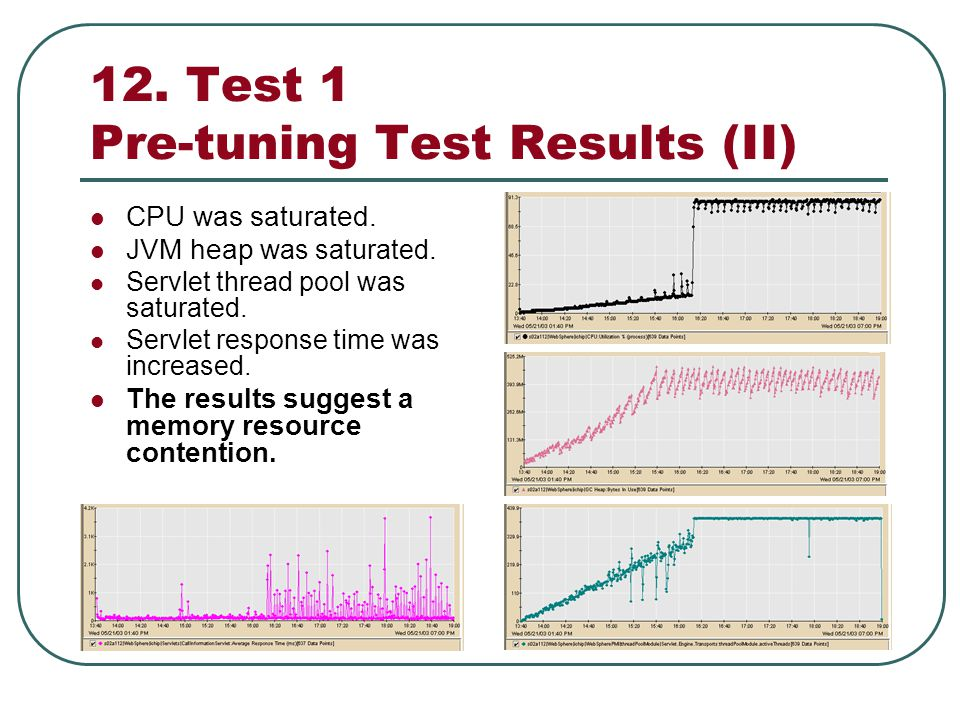 12. Test 1 Pre-tuning Test Results (II) CPU was saturated.