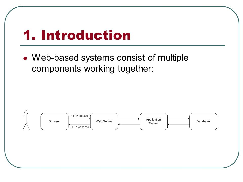 1. Introduction Web-based systems consist of multiple components working together: