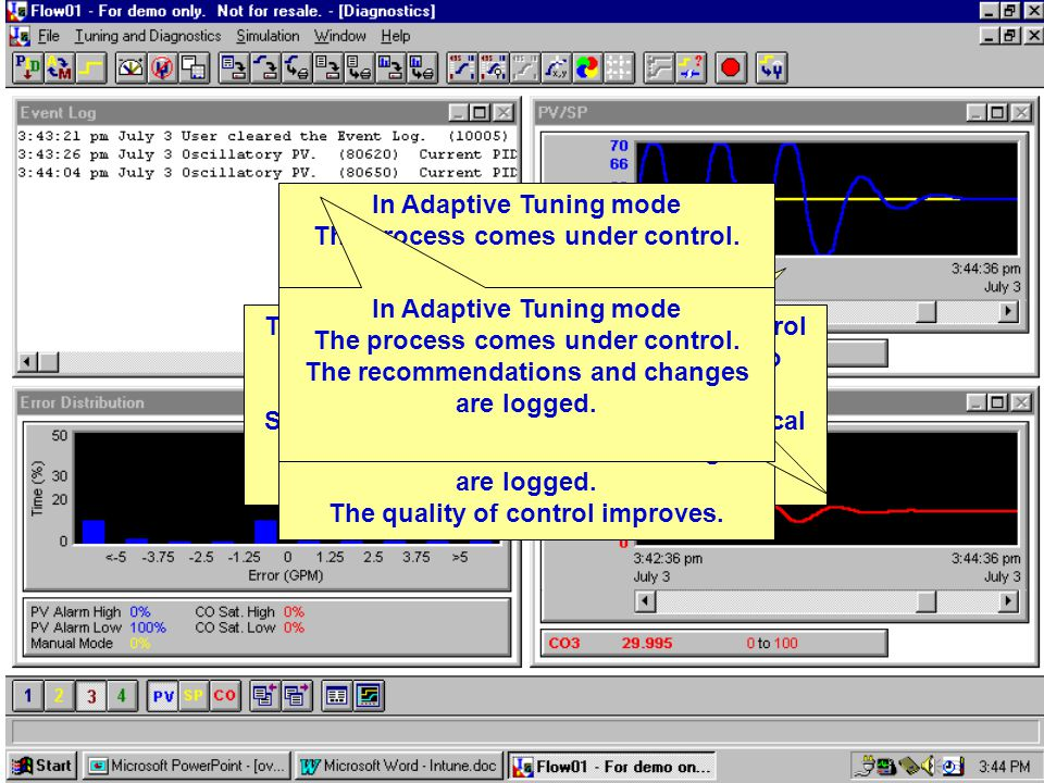 The software behaves like an expert control system operator tweaking PID values to continuously keep a loop fine tuned.