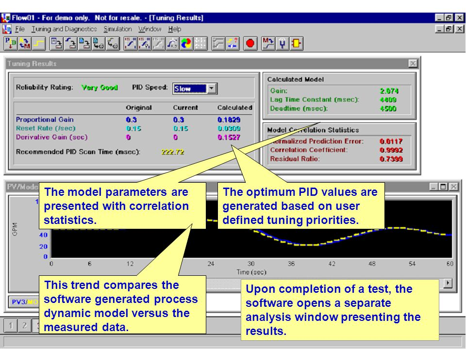 Upon completion of a test, the software opens a separate analysis window presenting the results.