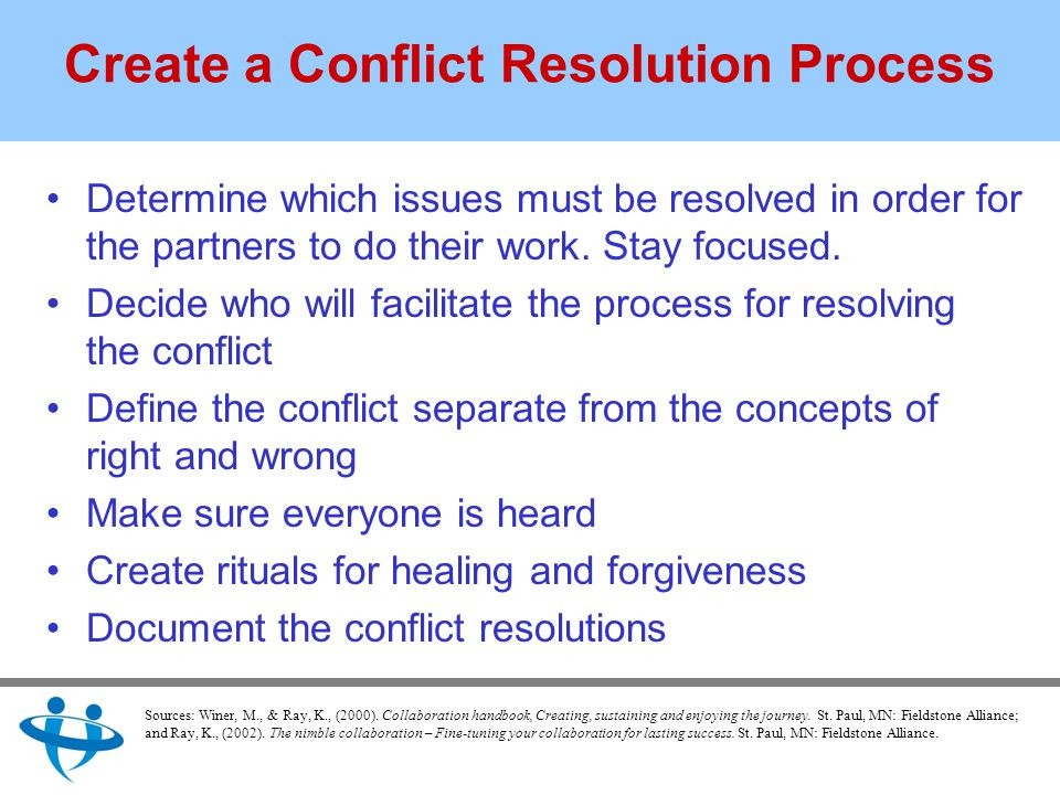 Create a Conflict Resolution Process Determine which issues must be resolved in order for the partners to do their work.