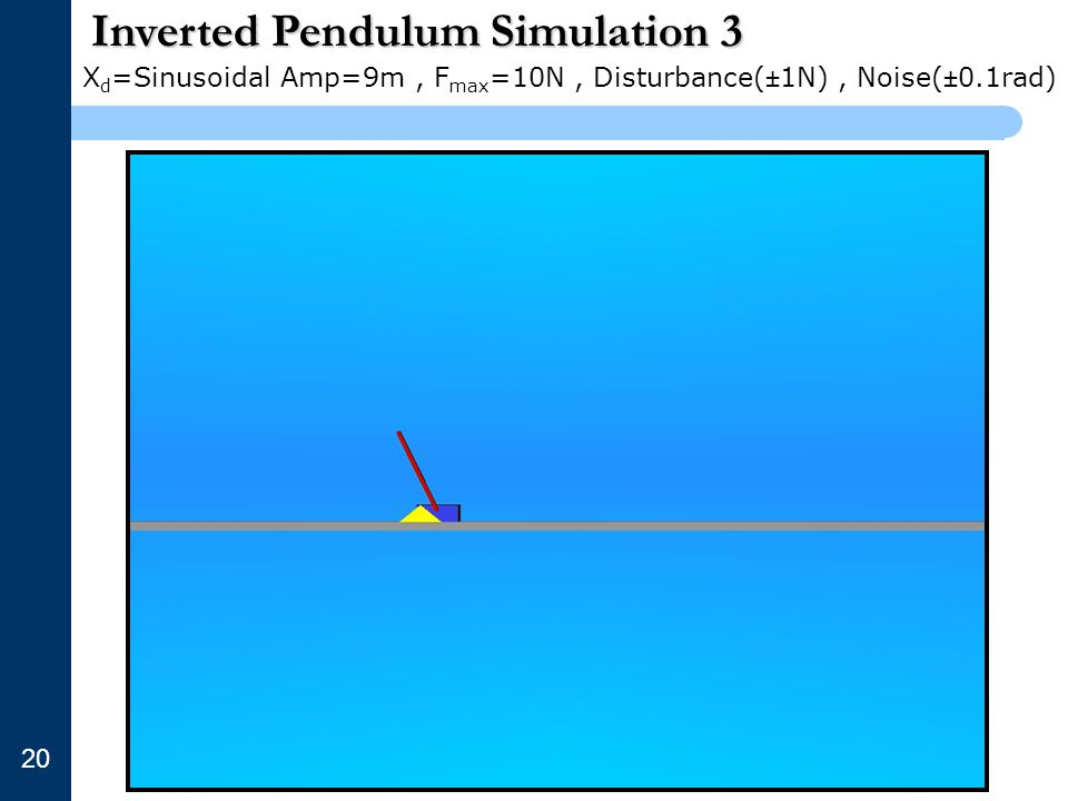 Inverted Pendulum Simulation 3 20 X d =Sinusoidal Amp=9m, F max =10N, Disturbance(±1N), Noise(±0.1rad)