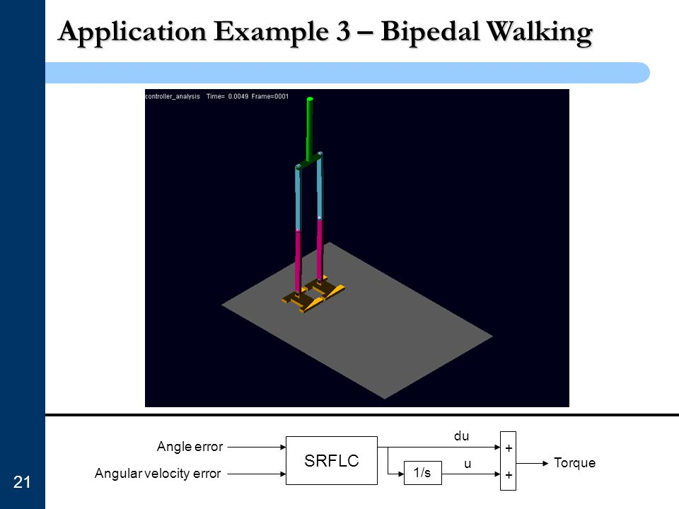 Application Example 3 – Bipedal Walking 21 Angle error Angular velocity error du 1/s + + SRFLC Torque u