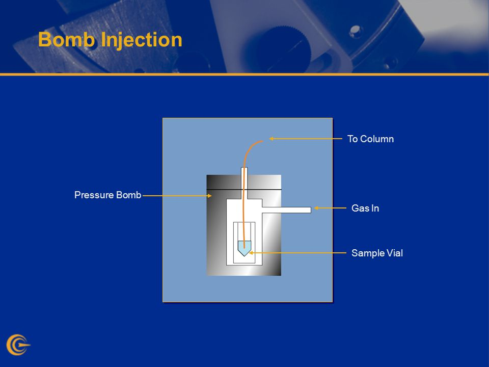 Bomb Injection Pressure Bomb To Column Gas In Sample Vial