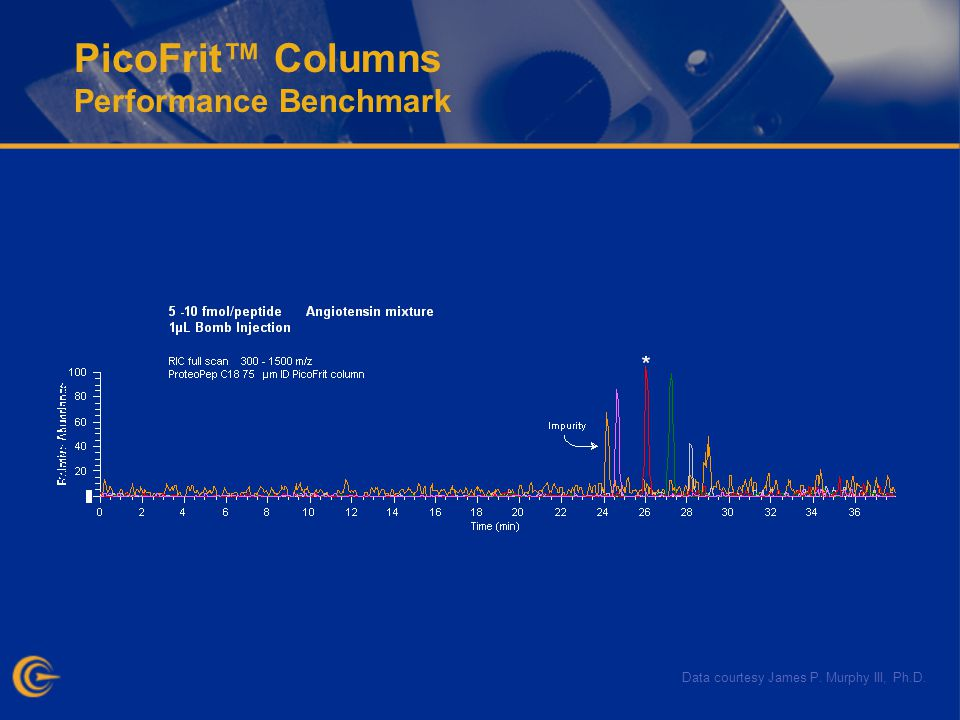 PicoFrit Columns Performance Benchmark Data courtesy James P. Murphy III, Ph.D.