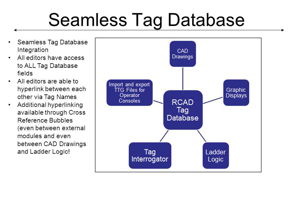 Seamless Tag Database Seamless Tag Database Integration All editors have access to ALL Tag Database fields All editors are able to hyperlink between each other via Tag Names Additional hyperlinking available through Cross Reference Bubbles (even between external modules and even between CAD Drawings and Ladder Logic!