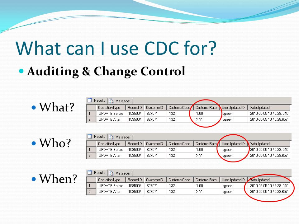 What can I use CDC for Auditing & Change Control What Who When