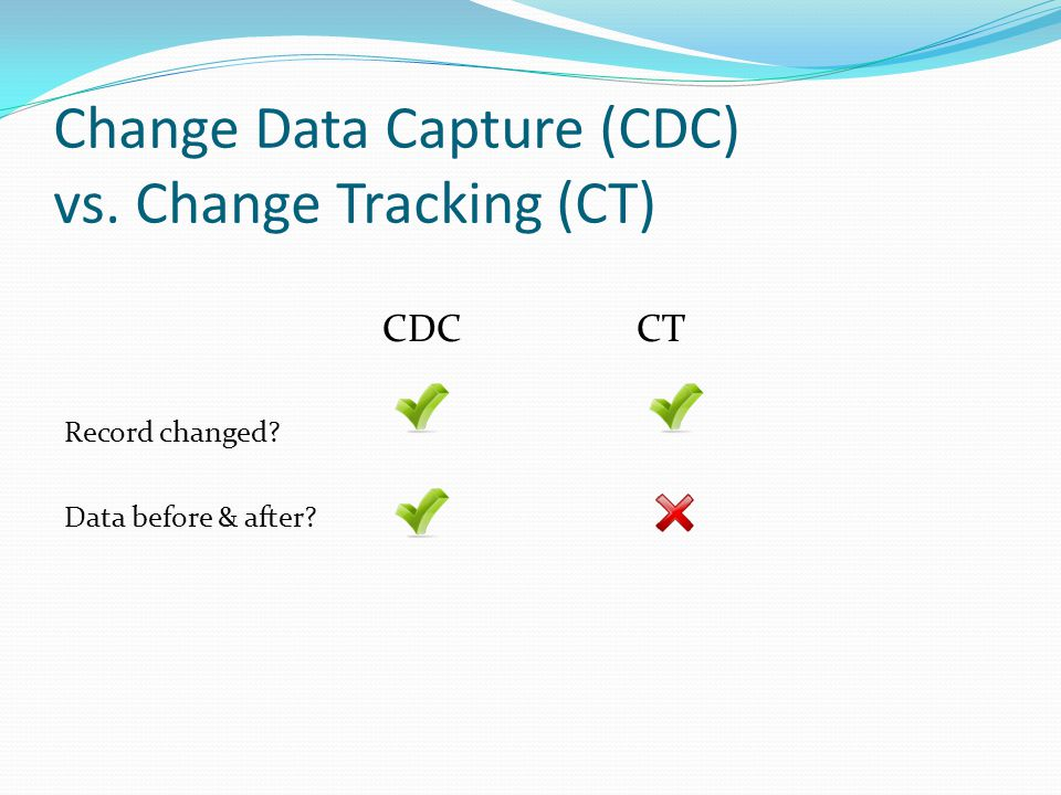 Change Data Capture (CDC) vs. Change Tracking (CT) CDC Record changed Data before & after CT