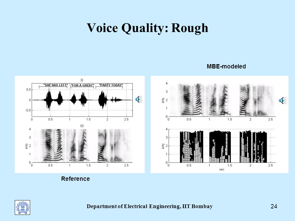 Department of Electrical Engineering, IIT Bombay 23 Voice Quality: Harsh MBE-modeled TBE-modeled Reference