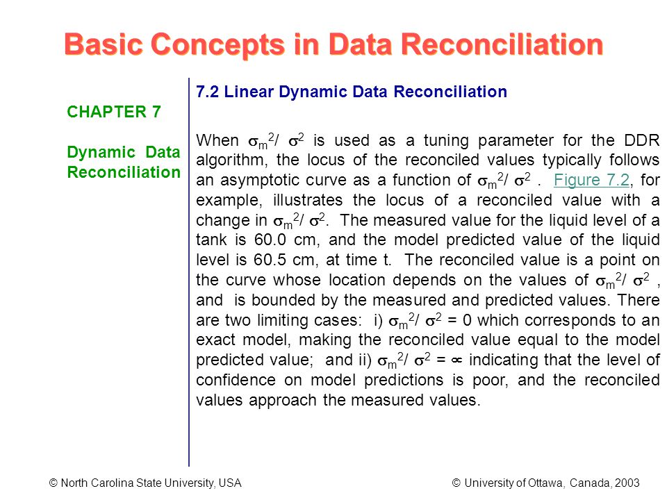 Basic Concepts in Data Reconciliation © North Carolina State University, USA © University of Ottawa, Canada, 2003 CHAPTER 7 Dynamic Data Reconciliation 7.2 Linear Dynamic Data Reconciliation When m 2 / 2 is used as a tuning parameter for the DDR algorithm, the locus of the reconciled values typically follows an asymptotic curve as a function of m 2 / 2.