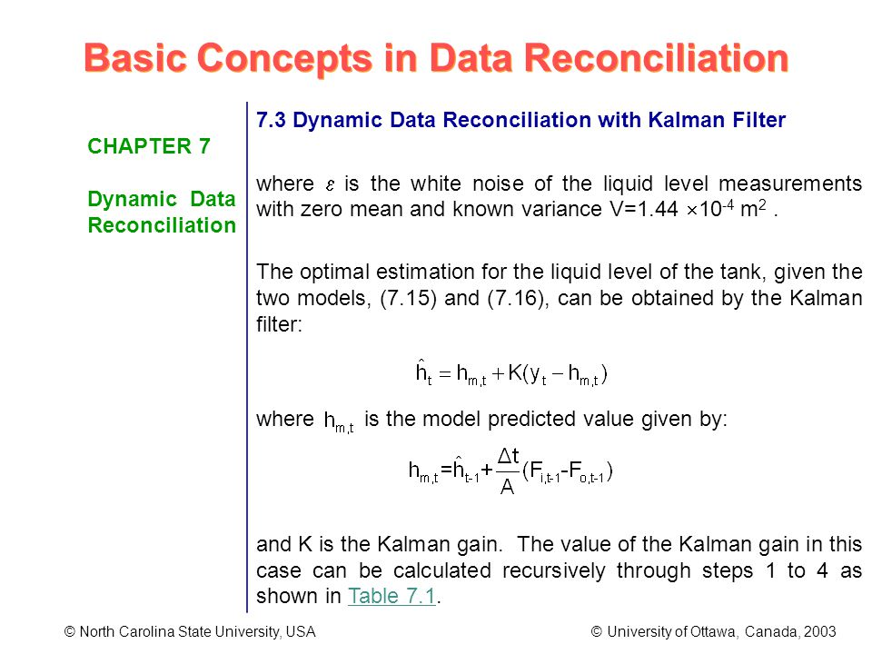 Basic Concepts in Data Reconciliation © North Carolina State University, USA © University of Ottawa, Canada, 2003 CHAPTER 7 Dynamic Data Reconciliation 7.3 Dynamic Data Reconciliation with Kalman Filter where is the white noise of the liquid level measurements with zero mean and known variance V=1.44 10 -4 m 2.