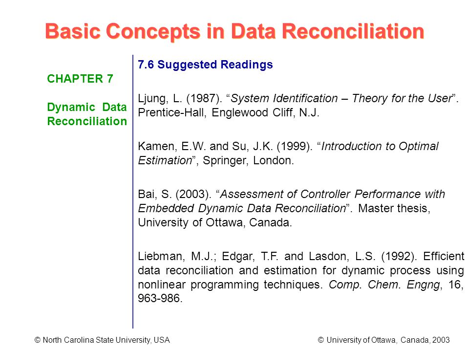 Basic Concepts in Data Reconciliation © North Carolina State University, USA © University of Ottawa, Canada, 2003 CHAPTER 7 Dynamic Data Reconciliation 7.6 Suggested Readings Ljung, L.