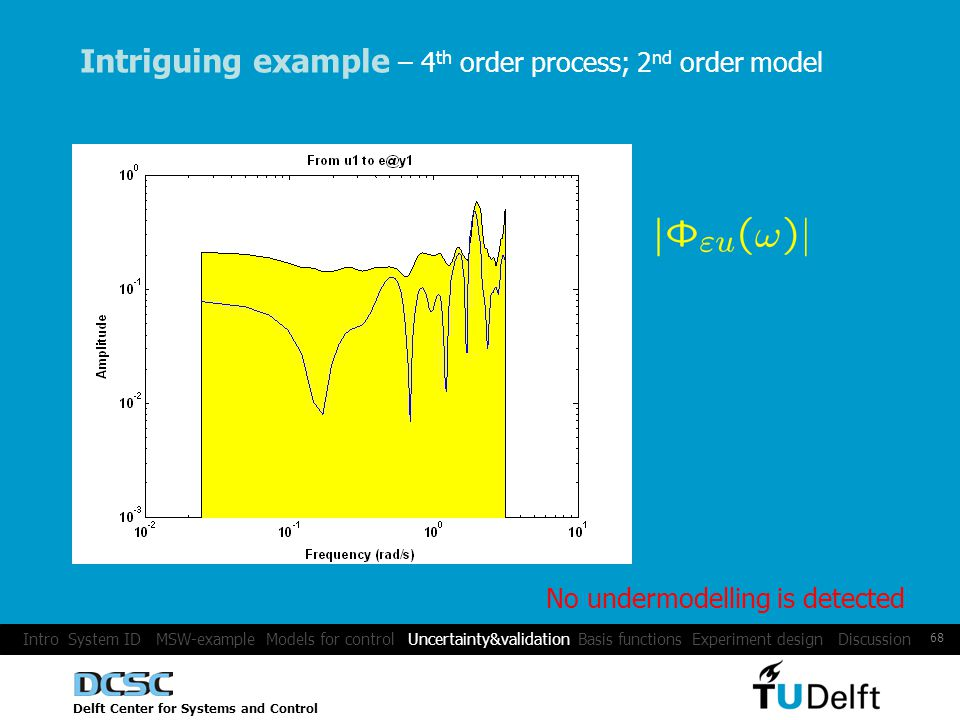 Delft Center for Systems and Control 68 Intriguing example – 4 th order process; 2 nd order model No undermodelling is detected Intro System ID MSW-example Models for control Uncertainty&validation Basis functions Experiment design Discussion