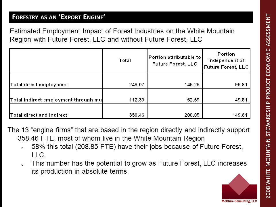 F ORESTRY AS AN E XPORT E NGINE Estimated Employment Impact of Forest Industries on the White Mountain Region with Future Forest, LLC and without Future Forest, LLC The 13 engine firms that are based in the region directly and indirectly support 358.46 FTE, most of whom live in the White Mountain Region o 58% this total (208.85 FTE) have their jobs because of Future Forest, LLC.