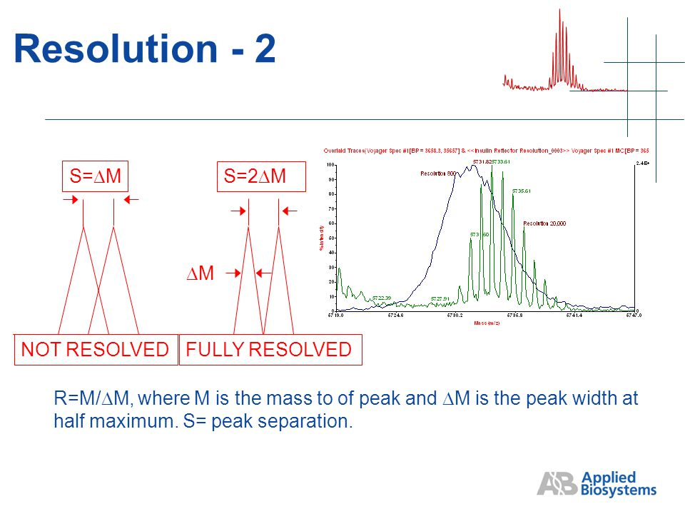 Resolution - 2 R=M/ M, where M is the mass to of peak and M is the peak width at half maximum.