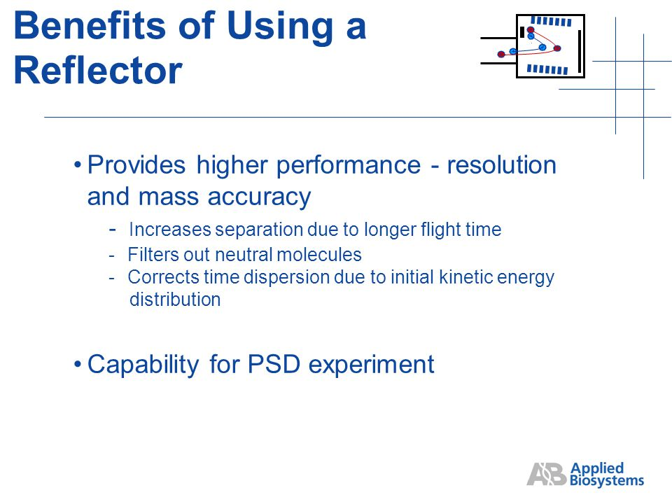 Benefits of Using a Reflector Provides higher performance - resolution and mass accuracy ­ Increases separation due to longer flight time ­ Filters out neutral molecules ­ Corrects time dispersion due to initial kinetic energy distribution Capability for PSD experiment