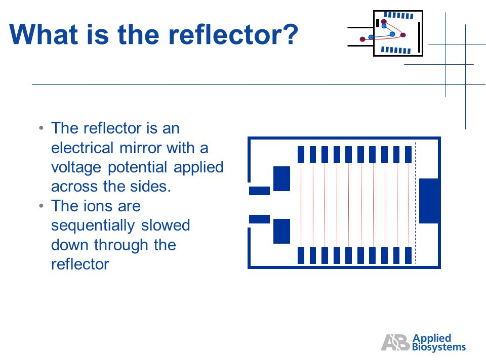 What is the reflector.
